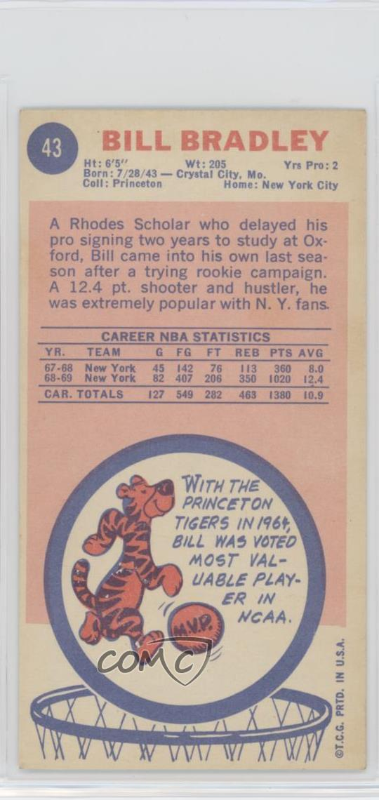 the description of basketball player bill bradley American basketball association player edit language label description also known as english: bill bradley american basketball association player statements instance of human 1 reference imported from wikimedia project english wikipedia sex or gender.