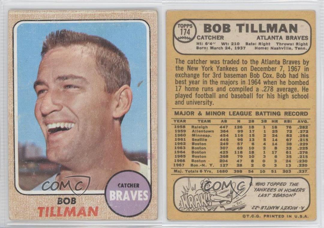 Resultado de imagen para bob tillman baseball cards