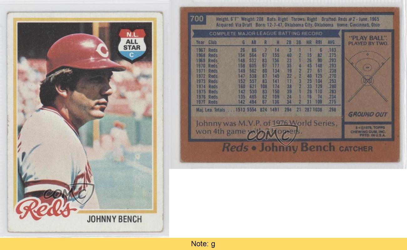 1978 Topps 700 Johnny Bench Cincinnati Reds Baseball Card