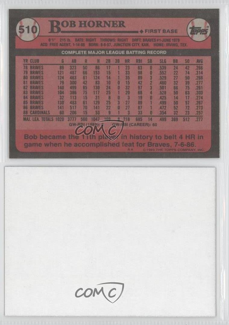 1989 Topps Blank Front #510 Bob Horner St Louis Cardinals. Calendar 2016 Free Template. Graduation Cap Design Online. Word Curriculum Vitae Template. High School Diploma Template Pdf. Free Printable Posters. Employee Training Schedule Template. Free Family Tree Template Excel. Bachelor Degree Template Free