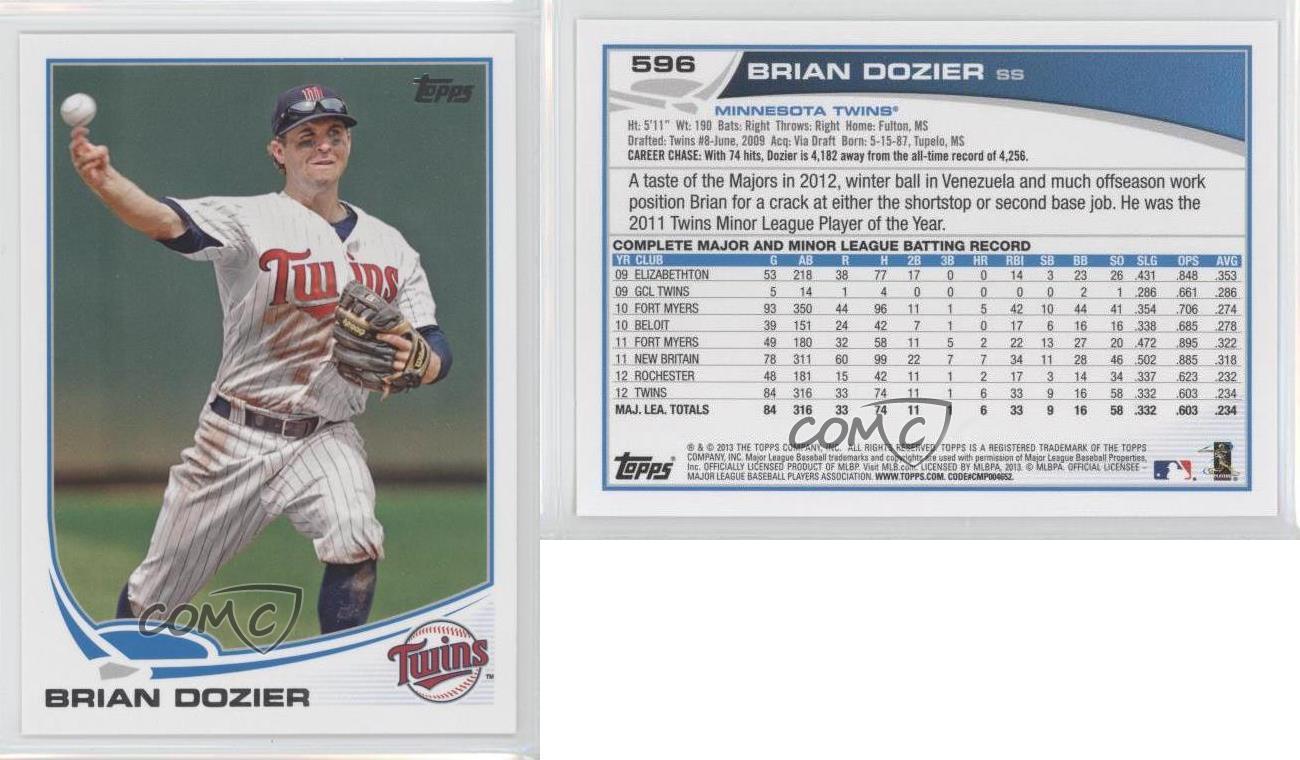 Brian dozier 2013
