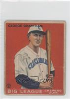 George Grantham [Good to VG‑EX]