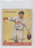 Glenn Myatt [GoodtoVG‑EX]