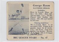 George Byam [GoodtoVG‑EX]