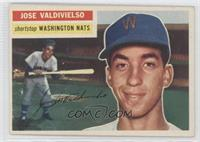 Jose Valdivielso