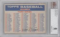 3rd/4th Series Checklist (177-352) Blony Back [BGS 6]
