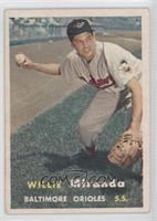 Willie Miranda