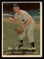 Gil McDougald [EX]