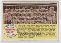 Milwaukee Braves Team (Sixth Series Checklist back) [Poor to Fair]