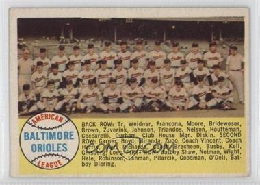 1958 Topps - [Base] #408 - Baltimore Orioles Team Checklist (Alphabetical)