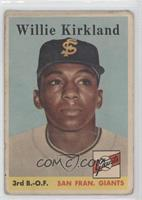 Willie Kirkland [Good to VG‑EX]
