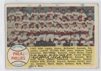 Philadelphia Phillies Team Checklist 89-176 [Good to VG‑EX]