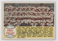 Philadelphia Phillies Team Checklist 89-176