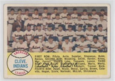 1958 Topps #158 - Indians Team Checklist 177-264