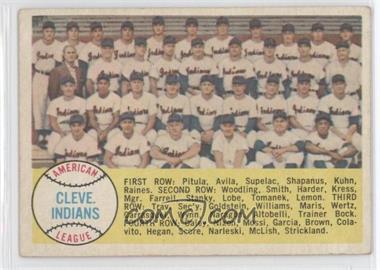 1958 Topps #158 - Indians Team Checklist 177-264