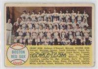 Boston Red Sox Team [Good to VG‑EX]
