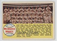 Milwaukee Braves Team (alphebetical checklist) [GoodtoVG‑EX]