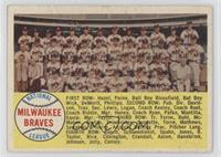 Milwaukee Braves Team (alphebetical checklist) [Good to VG‑EX]