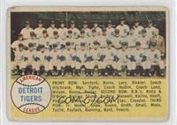 Detroit Tigers Team (Checklist) (Alphabetical Checklist Back) [Poor to&nbs…