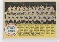 Detroit Tigers Team (Checklist) (Alphabetical Checklist Back)