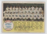 Detroit Tigers Team (Checklist) (Alphabetical Checklist Back) [Goodto&nbs…