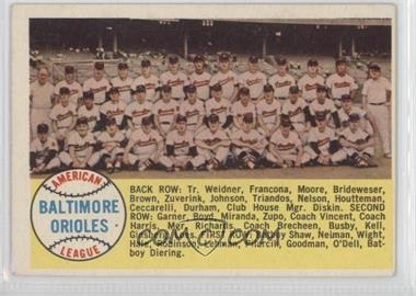 1958 Topps #408 - Baltimore Orioles Team Checklist (Alphabetical)