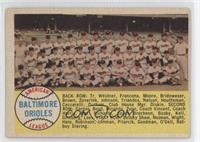 Baltimore Orioles Team Checklist (Alphabetical) [GoodtoVG‑EX]