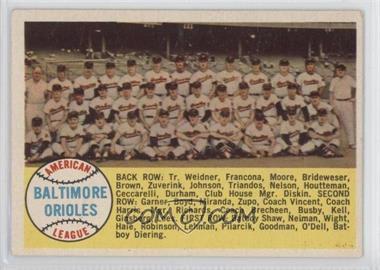 1958 Topps #408 - Baltimore Orioles Team Checklist (Alphabetical)