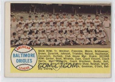 1958 Topps #408 - Orioles Team Checklist (Numerical)