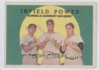 Infield Power (Pete Runnels, Dick Gernert, Frank Malzone) [GoodtoVG…