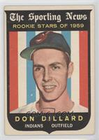 Don Dillard [Good to VG‑EX]