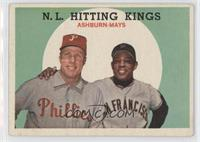 N.L. Hitting Stars (Richie Ashburn, Willie Mays) [Good to VG‑EX]