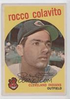 Rocky Colavito [Good to VG‑EX]
