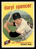 Daryl Spencer [EXMT]