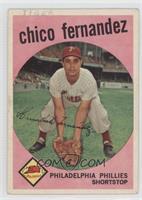 Chico Fernandez [PoortoFair]