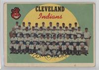 Cleveland Indians Team (7th Series Checklist) [GoodtoVG‑EX]