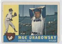 Moe Drabowsky