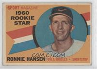 Ron Hansen [Good to VG‑EX]