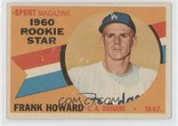 Frank Howard [Good to VG‑EX]