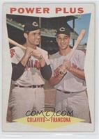 Power Plus (Rocky Colavito, Tito Francona)