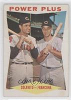 Power Plus (Rocky Colavito, Tito Francona) [Good to VG‑EX]