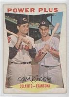 Power Plus (Rocky Colavito, Tito Francona) [Poor to Fair]
