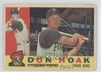 Don Hoak [Poor to Fair]