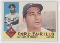 Carl Furillo (White Back) [Good to VG‑EX]