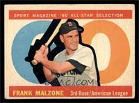 Frank Malzone [VGEX]