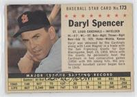 Daryl Spencer (Perforated)