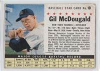 Gil McDougald [GoodtoVG‑EX]