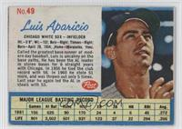 Luis Aparicio [Authentic]