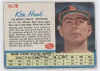 Ken Hunt