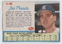 Leo Posada [Authentic]